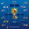 """Mundial da Rússia'2018 –  Bélgica, """"aflito"""" para jogar com o Brasil nos """"quartos"""""""