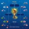 Mundial da Rússia'2018 – Suécia pela quinta vez nos quartos-de-final