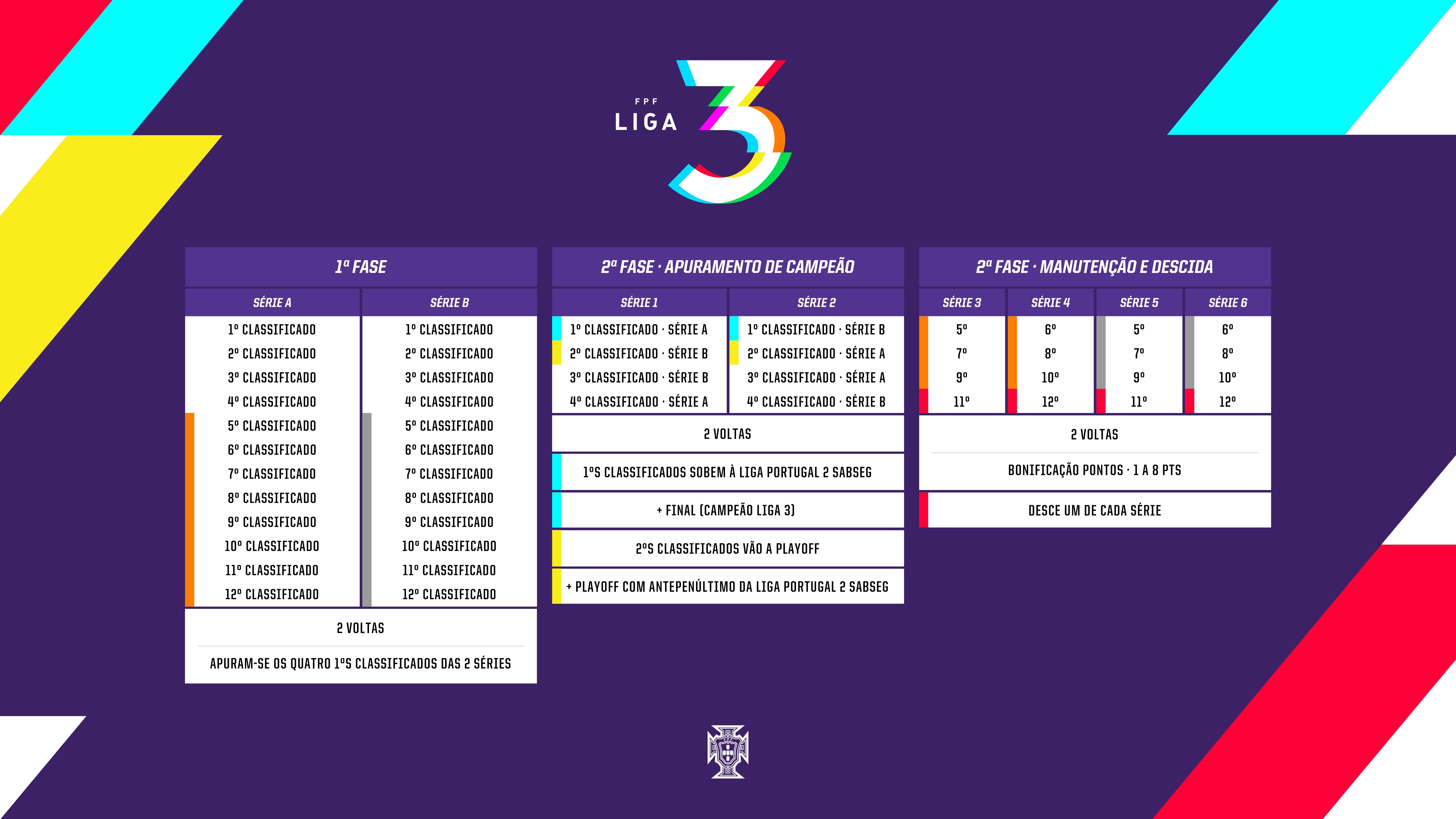 FPF-Liga3-08-04-2021